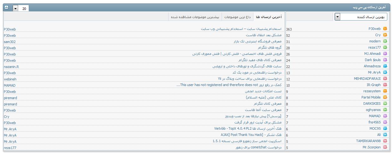 دانلود آخرین ارسالات ویبولتین - نسخه اصلاح شده